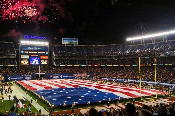 What to Do in San Diego Around the Holiday Bowl