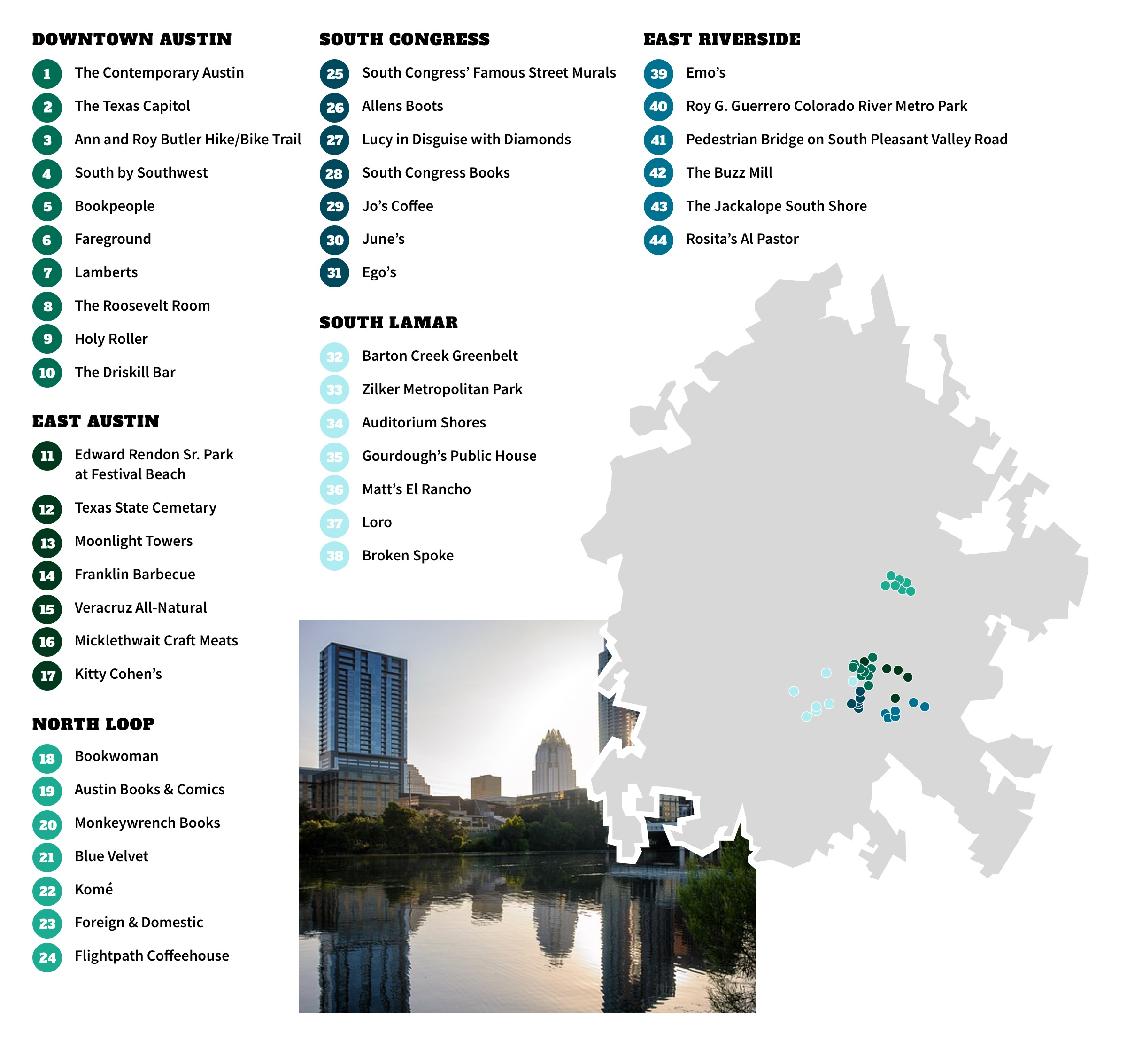 List of the Austin locations highlighted in the article