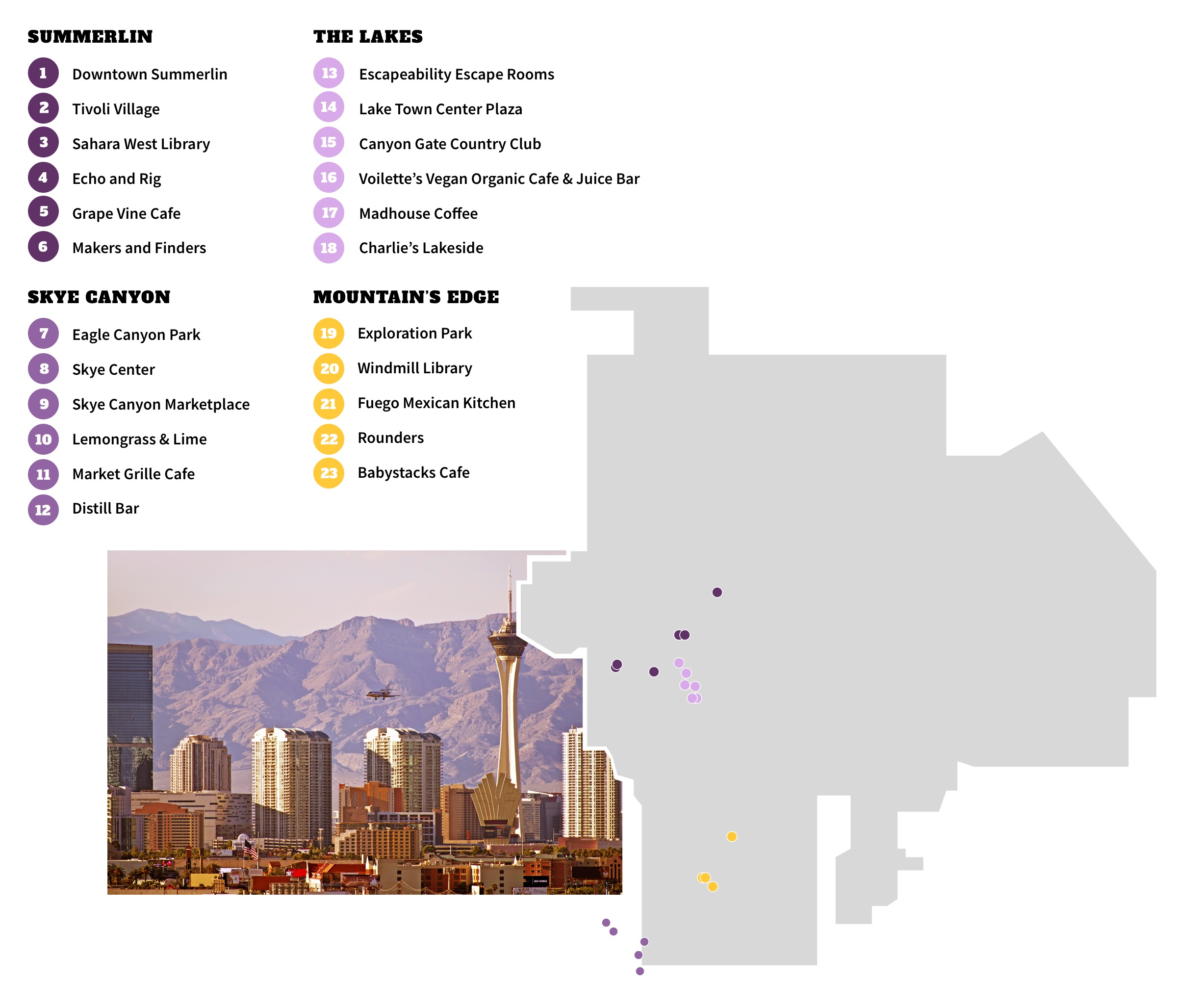 Las Vegas Neighborhood Map