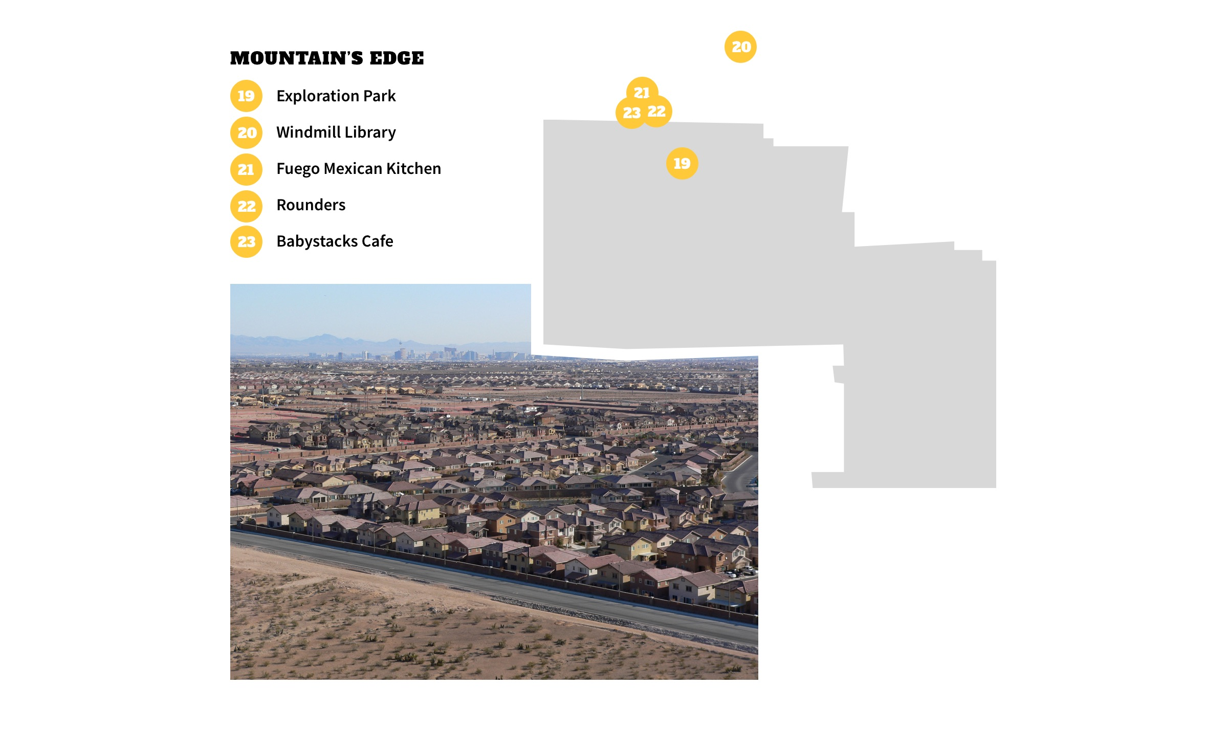 Mountain's Edge Neighborhood Guide - Las Vegas